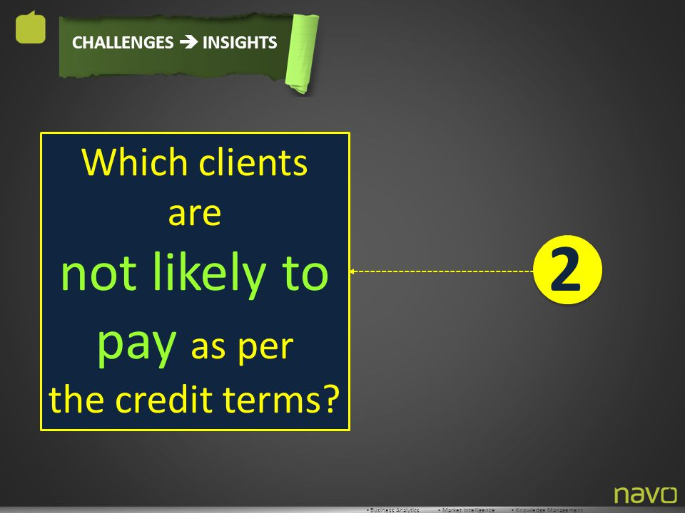 ▪ Business Analytics ▪ Market Intelligence ▪ Knowledge Management CHALLENGES  INSIGHTS Which clients are not likely to pay as per the credit terms.