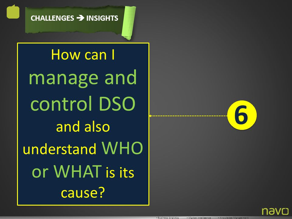 ▪ Business Analytics ▪ Market Intelligence ▪ Knowledge Management CHALLENGES  INSIGHTS How can I manage and control DSO and also understand WHO or WHAT is its cause.