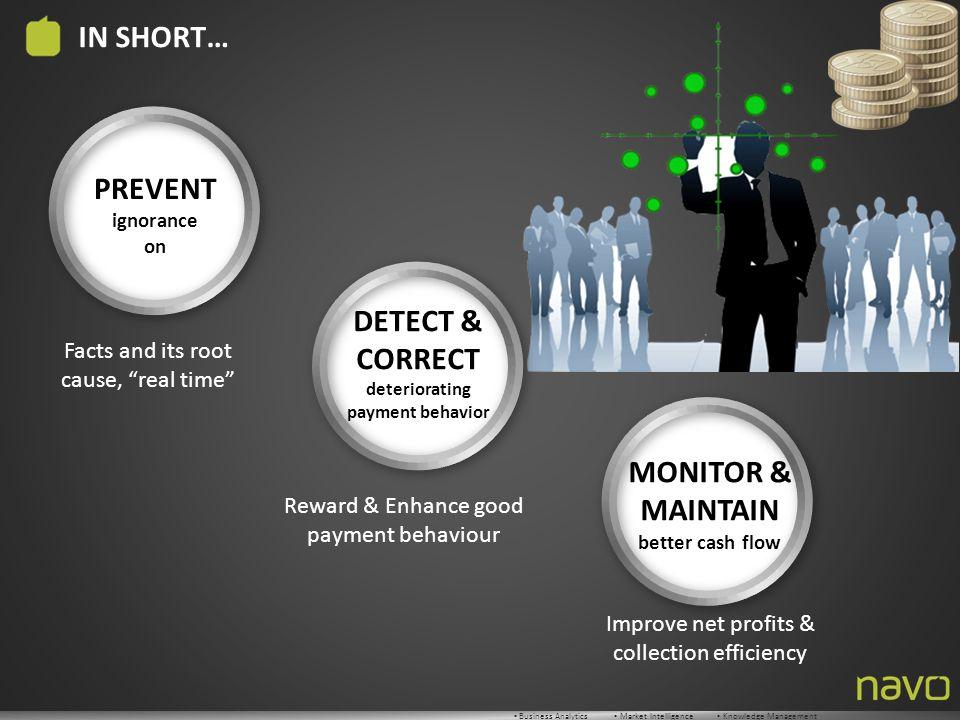 ▪ Business Analytics ▪ Market Intelligence ▪ Knowledge Management