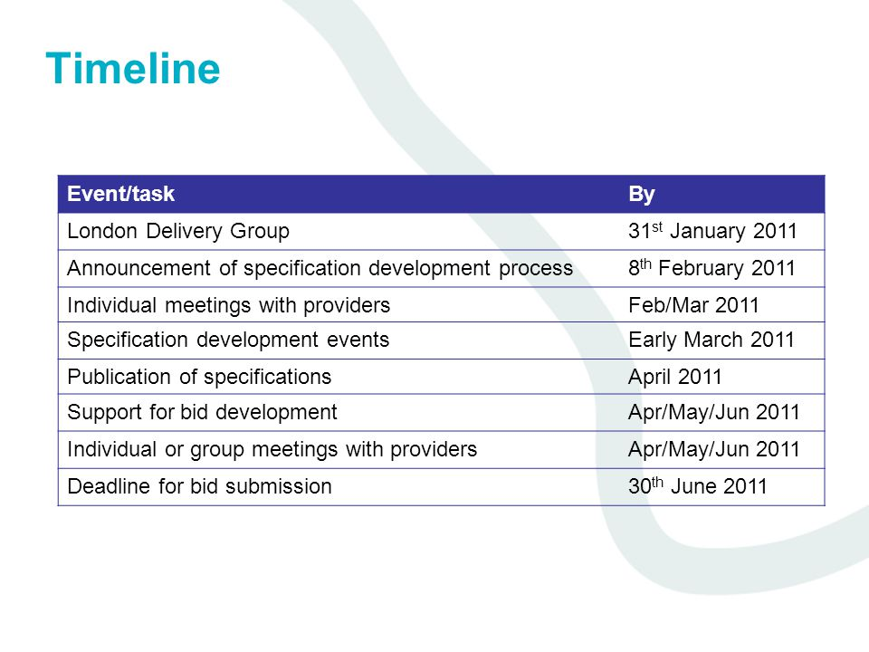 Timeline Event/taskBy London Delivery Group31 st January 2011 Announcement of specification development process8 th February 2011 Individual meetings with providersFeb/Mar 2011 Specification development eventsEarly March 2011 Publication of specificationsApril 2011 Support for bid developmentApr/May/Jun 2011 Individual or group meetings with providersApr/May/Jun 2011 Deadline for bid submission30 th June 2011