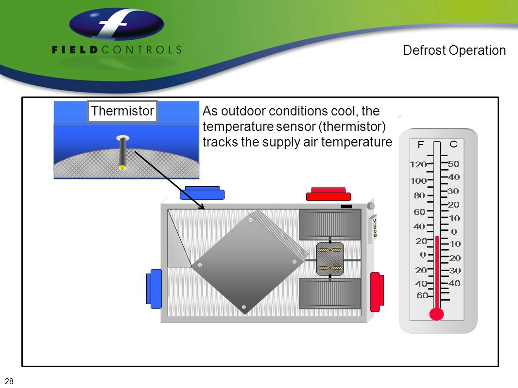 Heat Recovery Ventilator Defrost Operation Defrost Damper Closing Convert Temps in notes to F 29