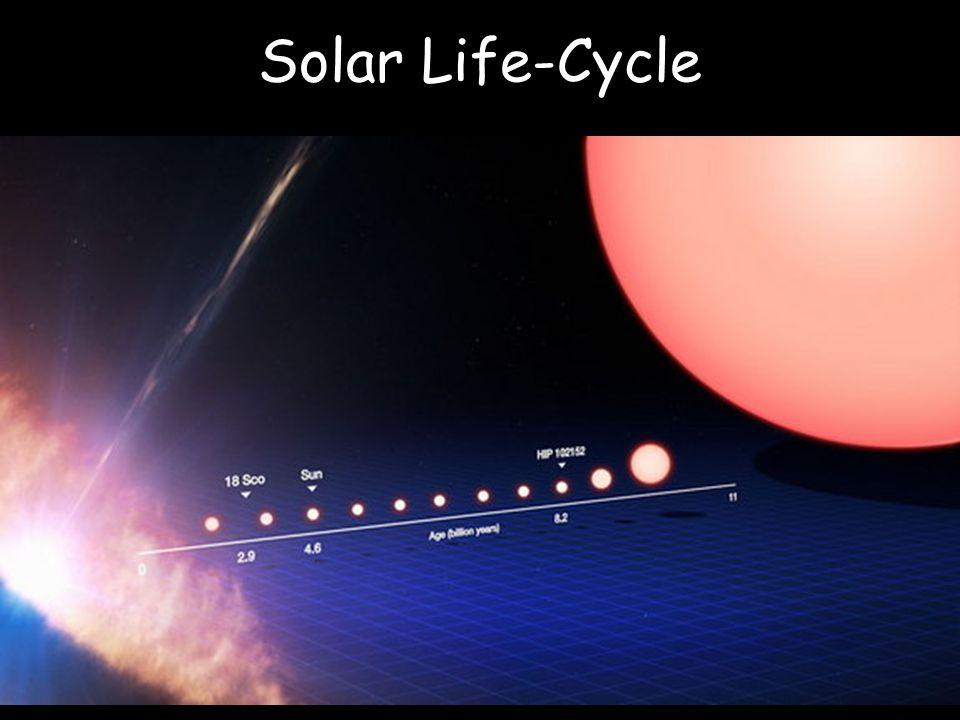 Solar Life-Cycle