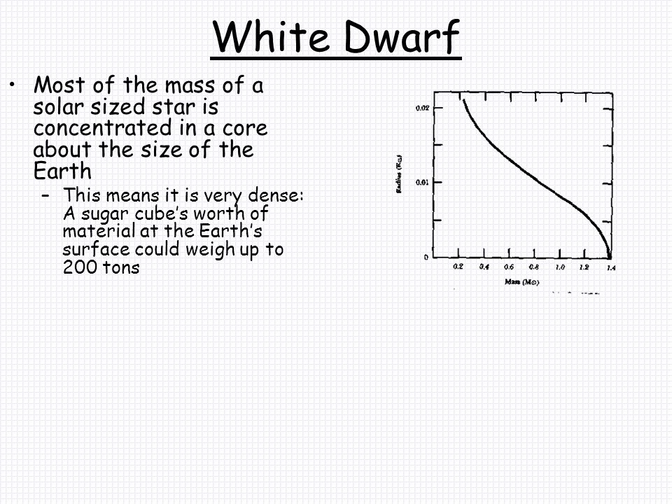 White Dwarf Most of the mass of a solar sized star is concentrated in a core about the size of the Earth –This means it is very dense: A sugar cube's worth of material at the Earth's surface could weigh up to 200 tons