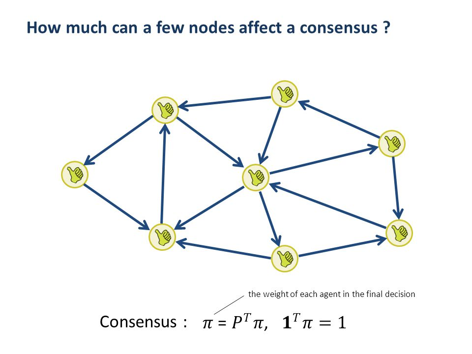 Consensus : the weight of each agent in the final decision How much can a few nodes affect a consensus