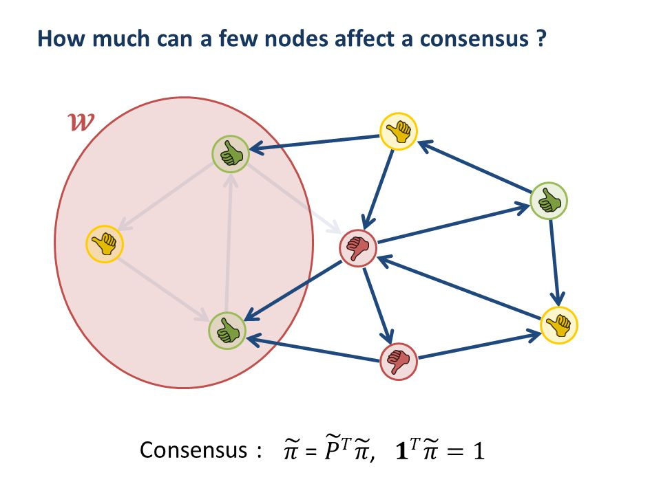 Consensus : How much can a few nodes affect a consensus