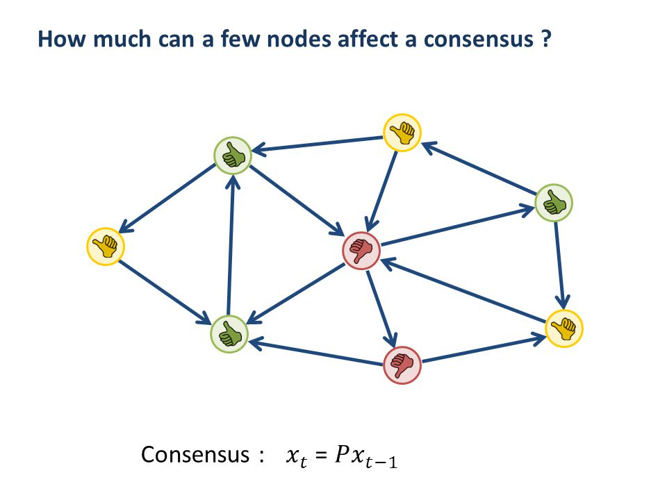 Consensus : the weight of each agent in the final decision How much can a few nodes affect a consensus ?