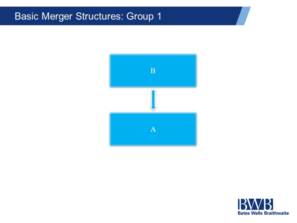 Basic Merger Structures: Group 1 B B A A