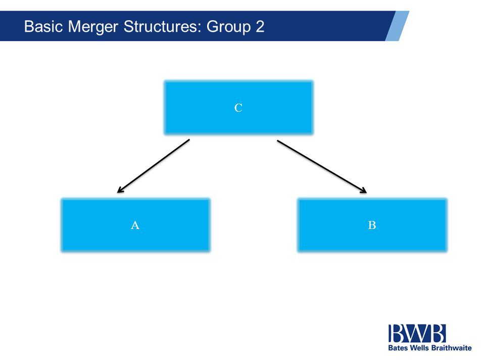 Basic Merger Structures: Group 2 C C B B A A