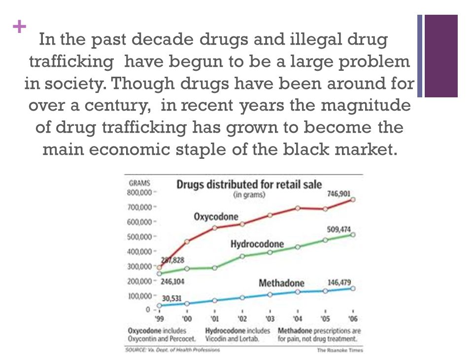 + In the past decade drugs and illegal drug trafficking have begun to be a large problem in society.