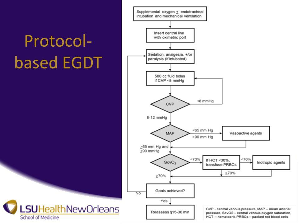 Protocol- based EGDT
