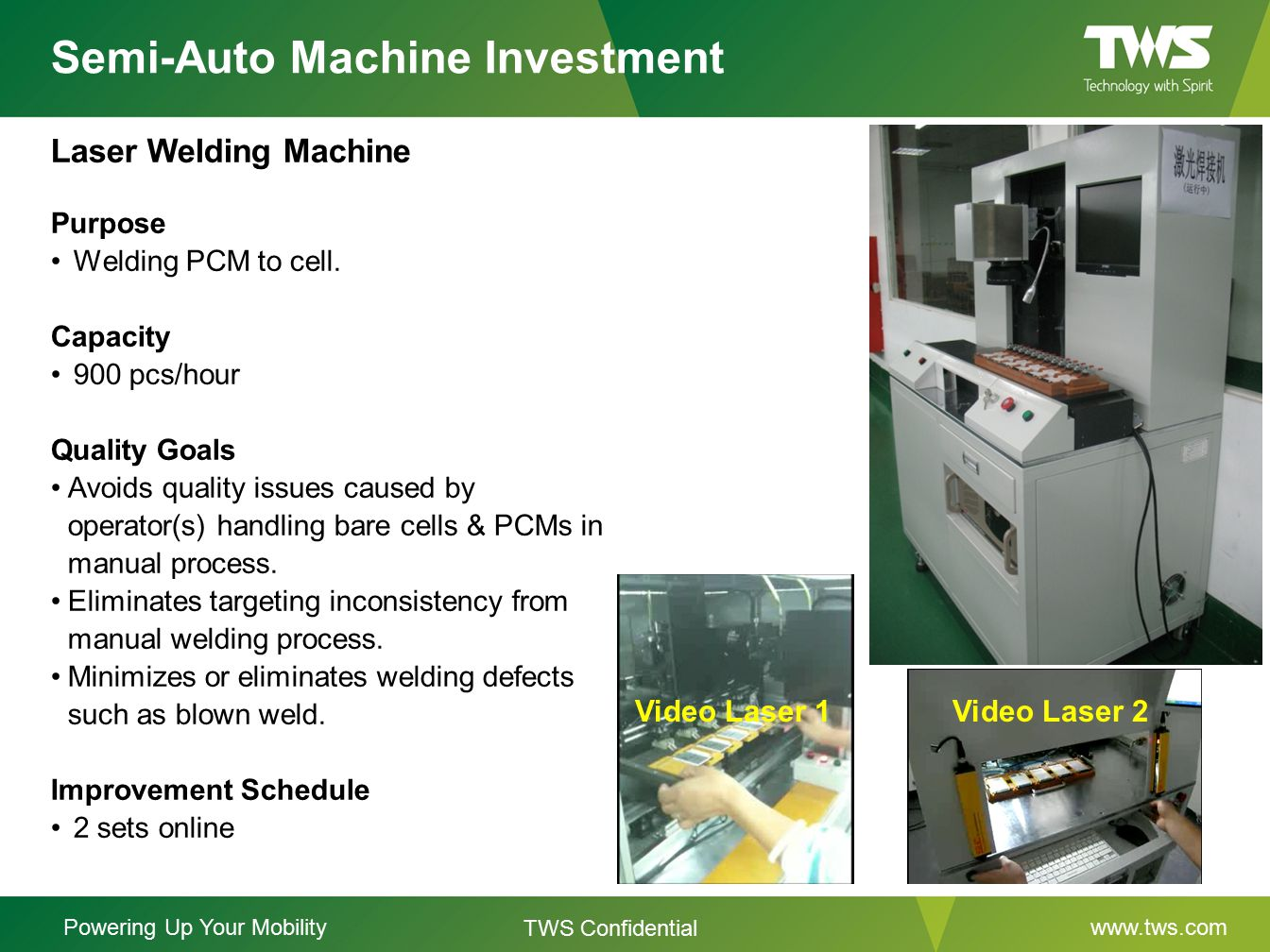Powering Up Your Mobilitywww.tws.com TWS Confidential Video PCM Fold PCM Auto Folding Machine Purpose Folding PCM after assembly of PCM & cell.