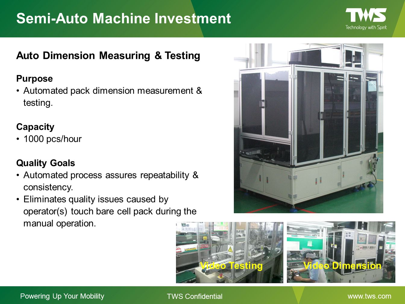 Powering Up Your Mobilitywww.tws.com TWS Confidential Semi-Auto Machine Investment Automatic Label Wrapping Machine Purpose Label wrapping LiP pack.