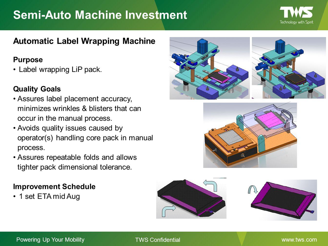 Powering Up Your Mobilitywww.tws.com TWS Confidential Semi-Auto Machine Investment Automatic Label Wrapping Machine Purpose Label wrapping LiP pack. Q