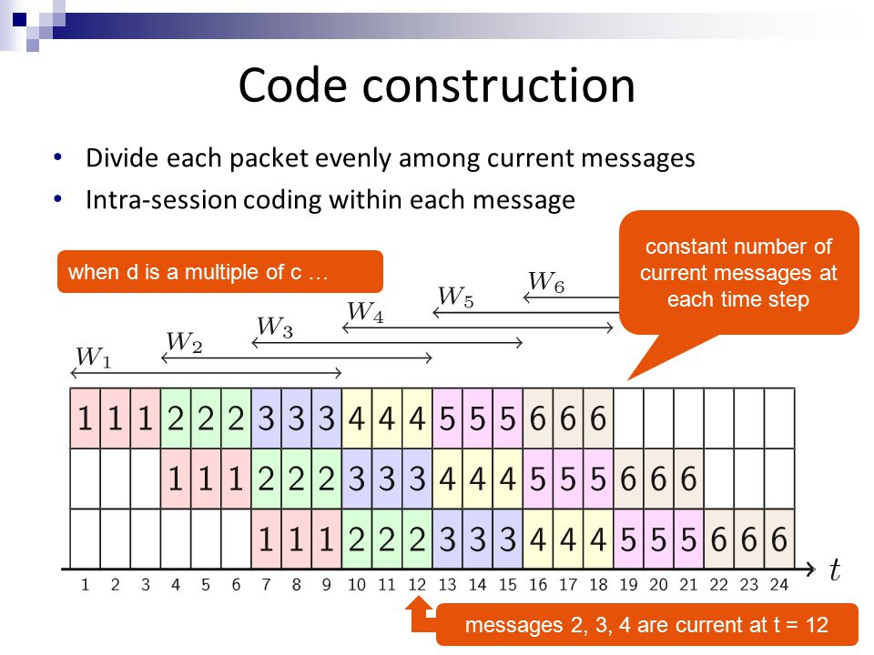 Code construction Divide each packet evenly among current messages Intra-session coding within each message when d is a multiple of c … messages 2, 3, 4 are current at t = 12 constant number of current messages at each time step