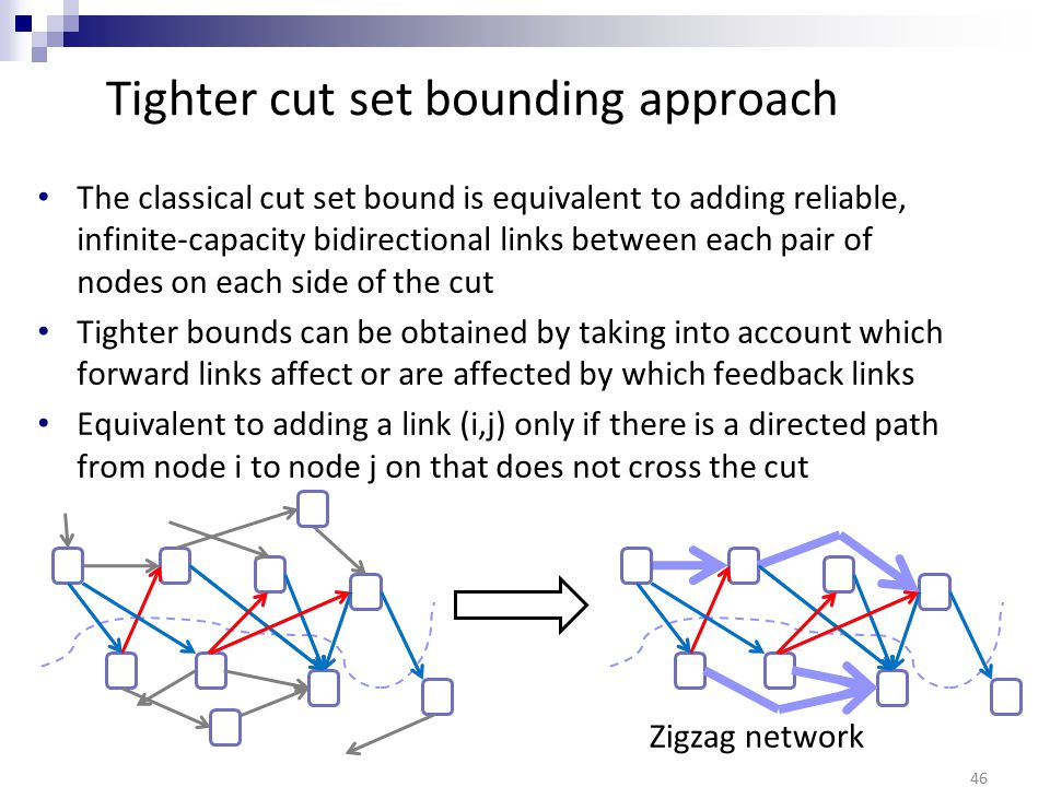 Tighter cut set bounding approach The classical cut set bound is equivalent to adding reliable, infinite-capacity bidirectional links between each pair of nodes on each side of the cut Tighter bounds can be obtained by taking into account which forward links affect or are affected by which feedback links Equivalent to adding a link (i,j) only if there is a directed path from node i to node j on that does not cross the cut 46 Zigzag network