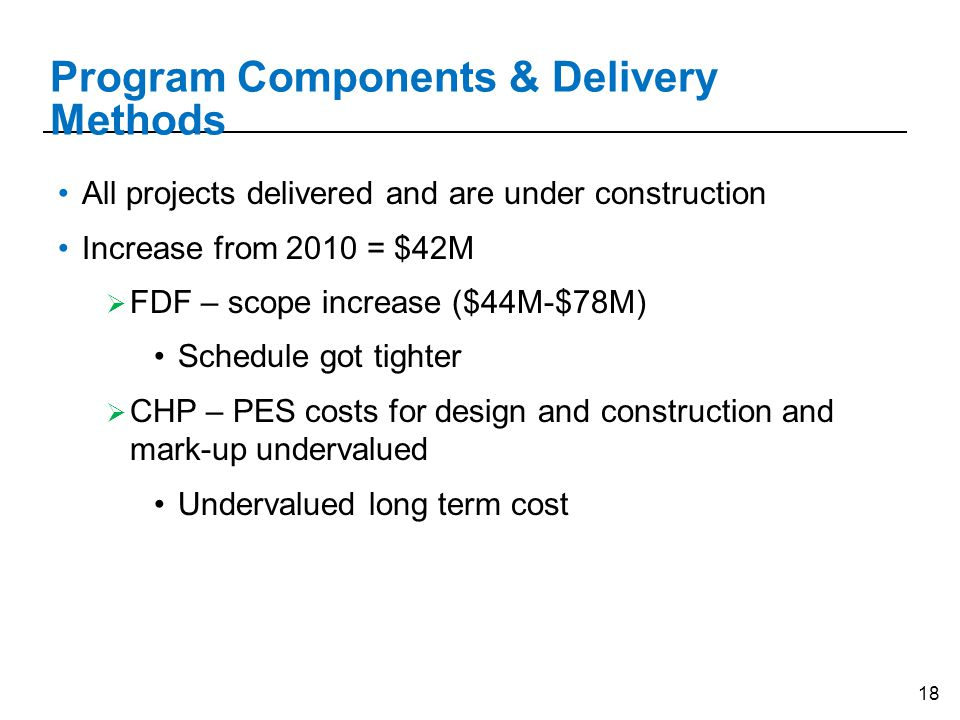 18 Program Components & Delivery Methods All projects delivered and are under construction Increase from 2010 = $42M  FDF – scope increase ($44M-$78M) Schedule got tighter  CHP – PES costs for design and construction and mark-up undervalued Undervalued long term cost