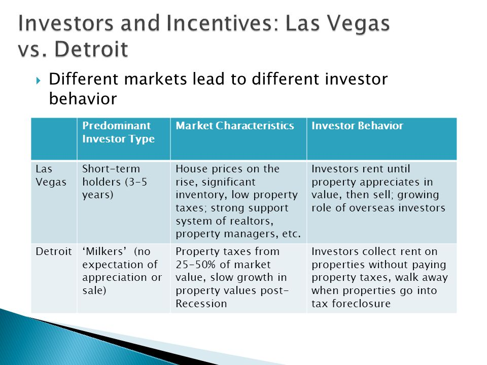  Different markets lead to different investor behavior Predominant Investor Type Market CharacteristicsInvestor Behavior Las Vegas Short-term holders (3-5 years) House prices on the rise, significant inventory, low property taxes; strong support system of realtors, property managers, etc.