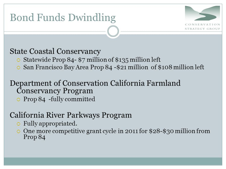 Bond Funds Dwindling State Coastal Conservancy  Statewide Prop 84- $7 million of $135 million left  San Francisco Bay Area Prop 84 -$21 million of $108 million left Department of Conservation California Farmland Conservancy Program  Prop 84 -fully committed California River Parkways Program  Fully appropriated.