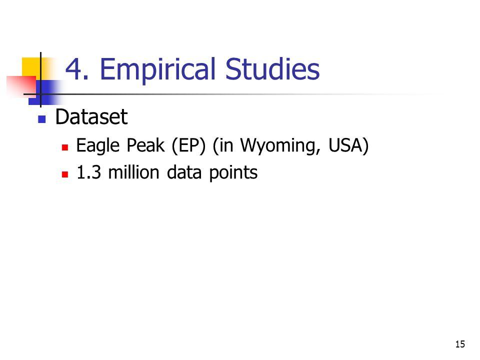 4. Empirical Studies Dataset Eagle Peak (EP) (in Wyoming, USA) 1.3 million data points 15