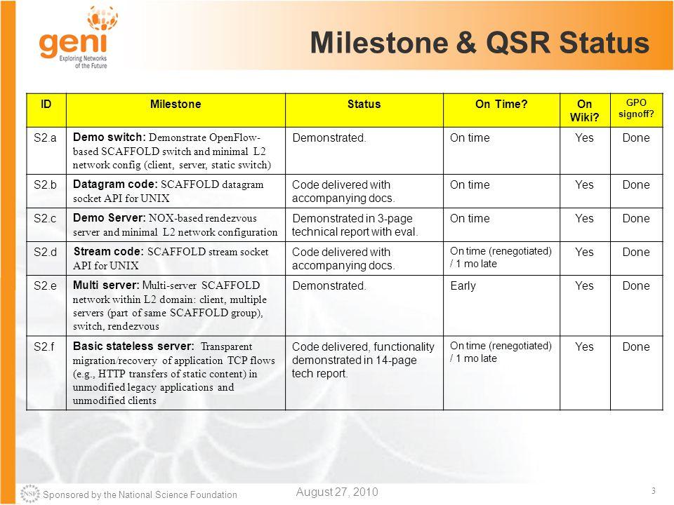 Sponsored by the National Science Foundation 3 Milestone & QSR Status IDMilestoneStatusOn Time On Wiki.