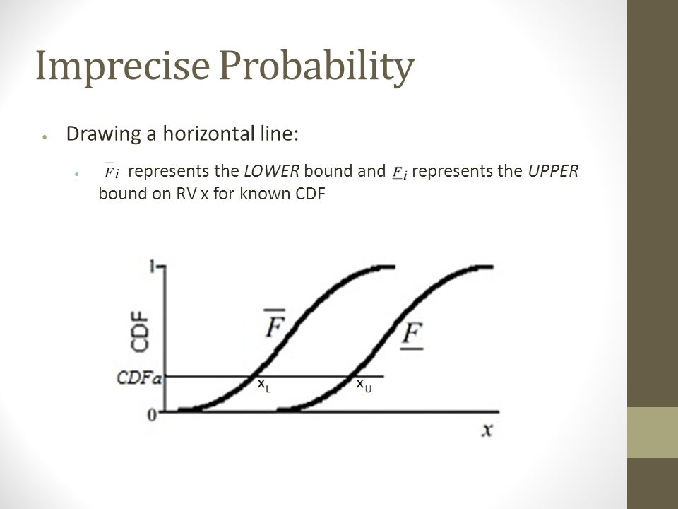 Imprecise Probability ● Using imprecise probability requires choice of whether to model CDF or RV x with uncertainty ● Chose to model CDF values as exact such that all error is in the value of RV x