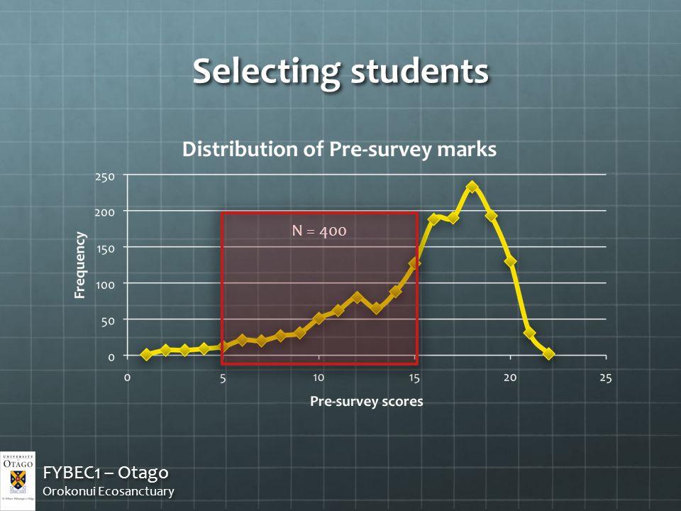 Selecting students N = 400 FYBEC1 – Otago Orokonui Ecosanctuary FYBEC1 – Otago Orokonui Ecosanctuary