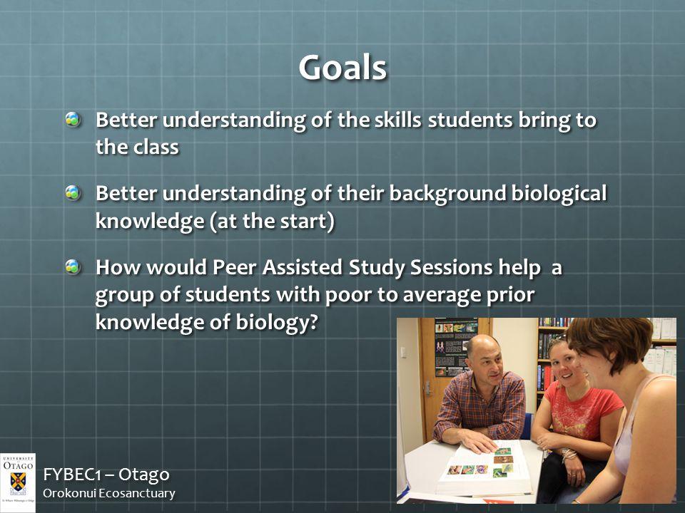 FYBEC1 – Otago Orokonui Ecosanctuary FYBEC1 – Otago Orokonui Ecosanctuary Peer Assisted Study Sessions PASS @ Otago