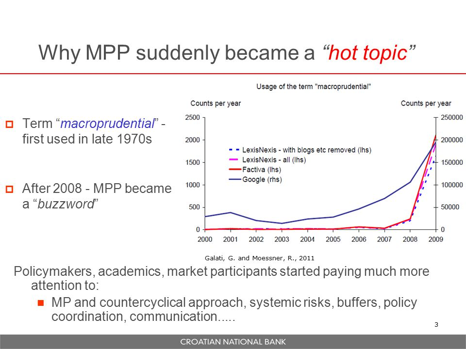 Why MPP suddenly became a hot topic  Term macroprudential - first used in late 1970s  After 2008 - MPP became a buzzword Policymakers, academics, market participants started paying much more attention to: MP and countercyclical approach, systemic risks, buffers, policy coordination, communication.....
