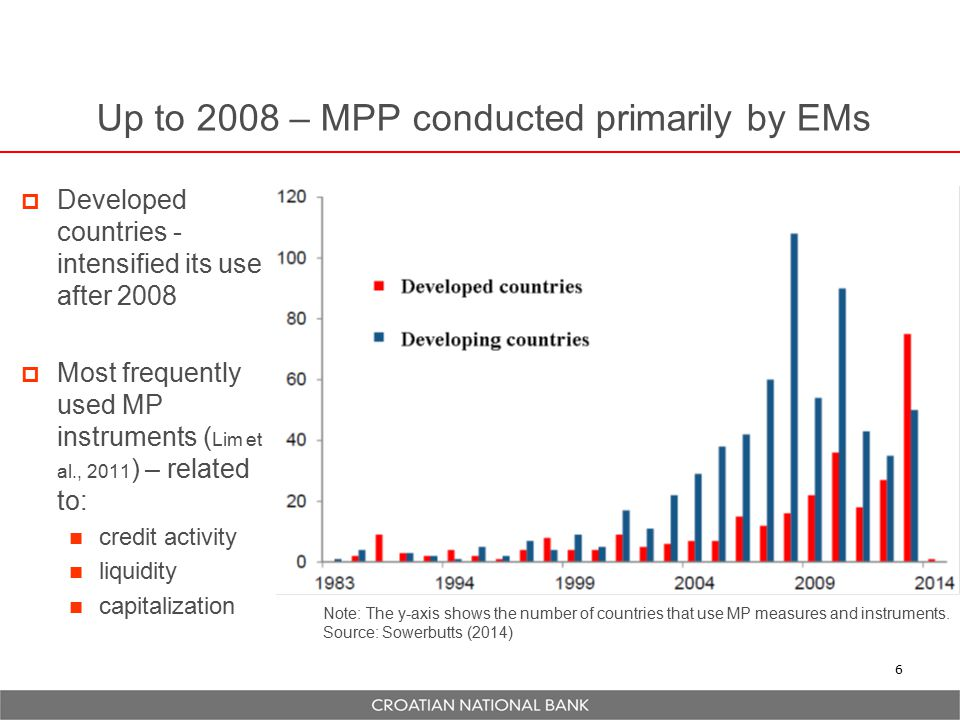 Up to 2008 – MPP conducted primarily by EMs  Developed countries - intensified its use after 2008  Most frequently used MP instruments ( Lim et al., 2011 ) – related to: credit activity liquidity capitalization 6 Note: The y-axis shows the number of countries that use MP measures and instruments.