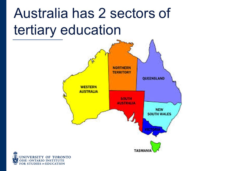 Australia has 2 sectors of tertiary education