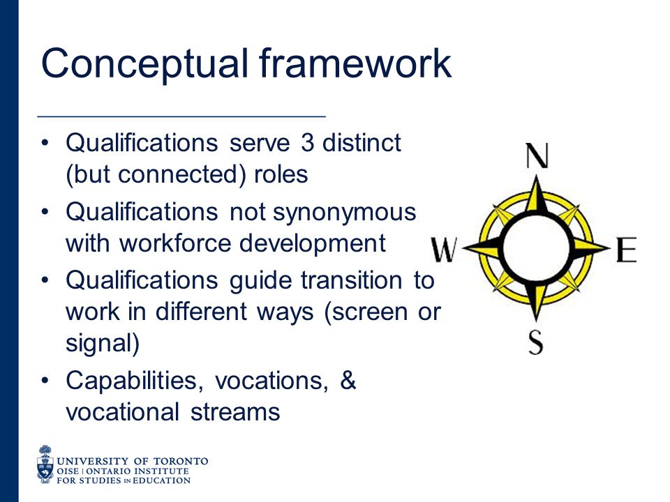 Conceptual framework Qualifications serve 3 distinct (but connected) roles Qualifications not synonymous with workforce development Qualifications guide transition to work in different ways (screen or signal) Capabilities, vocations, & vocational streams