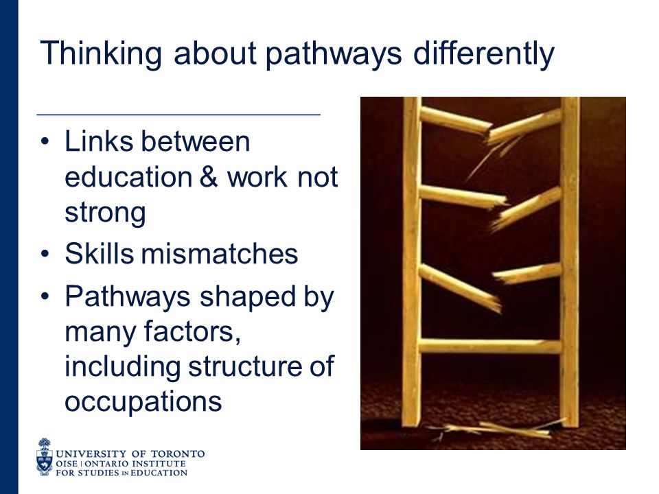 Links between education & work not strong Skills mismatches Pathways shaped by many factors, including structure of occupations Thinking about pathways differently