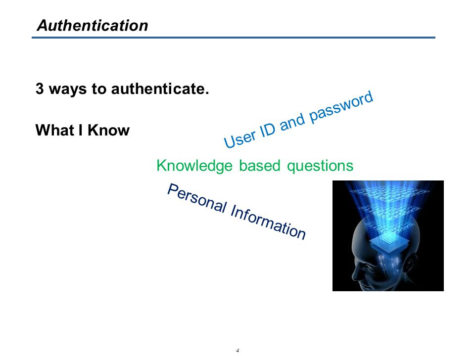 3 ways to authenticate.