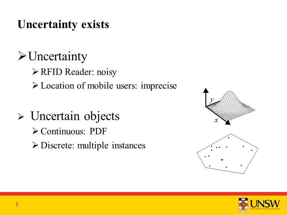 Uncertainty exists  Uncertainty  RFID Reader: noisy  Location of mobile users: imprecise  Uncertain objects  Continuous: PDF  Discrete: multiple instances 5
