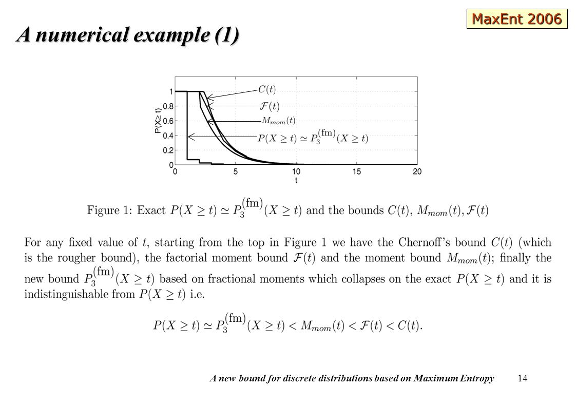 A new bound for discrete distributions based on Maximum Entropy 14 A numerical example (1) MaxEnt 2006