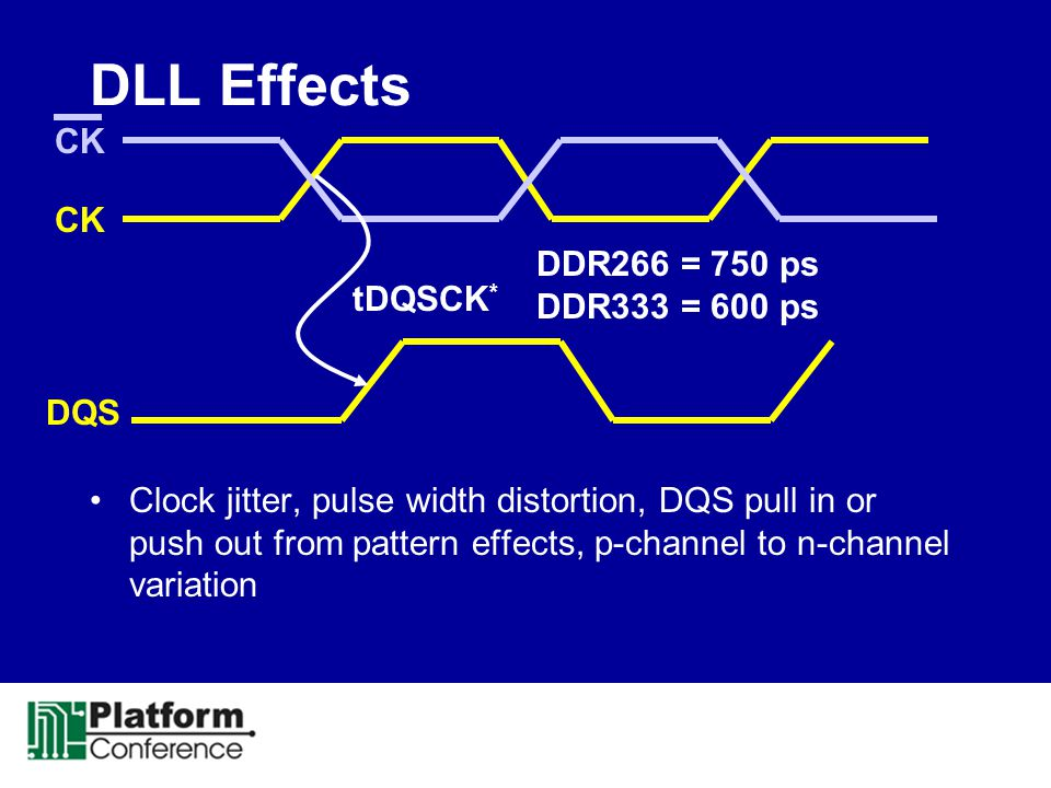 DLL Effects Clock jitter, pulse width distortion, DQS pull in or push out from pattern effects, p-channel to n-channel variation CK tDQSCK * CK DQS DD