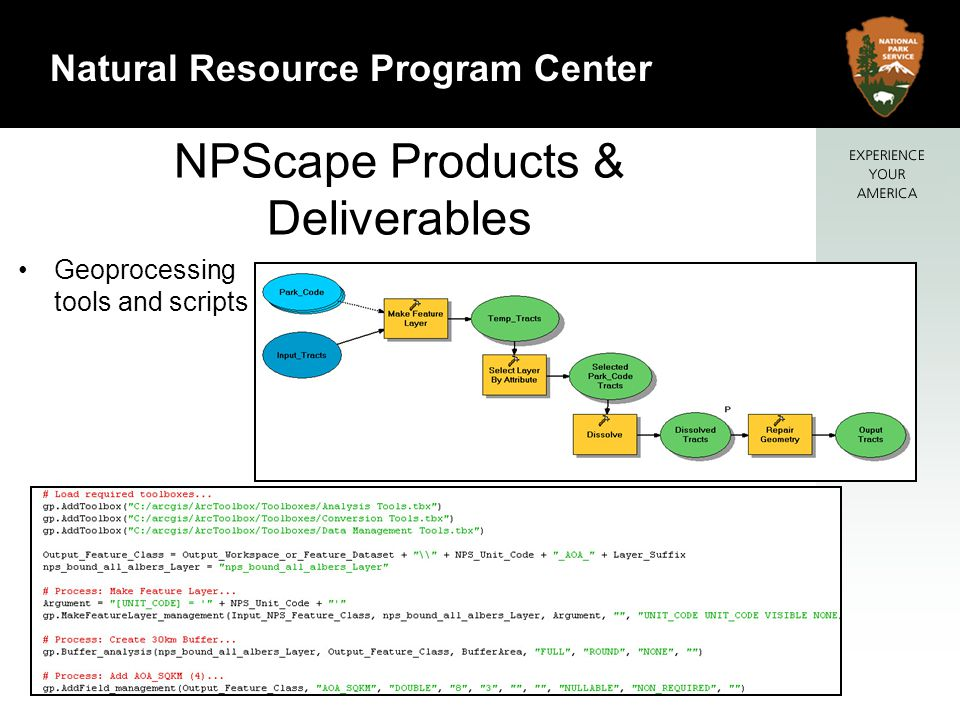 8 Natural Resource Program Center NPScape Products & Deliverables Geoprocessing tools and scripts