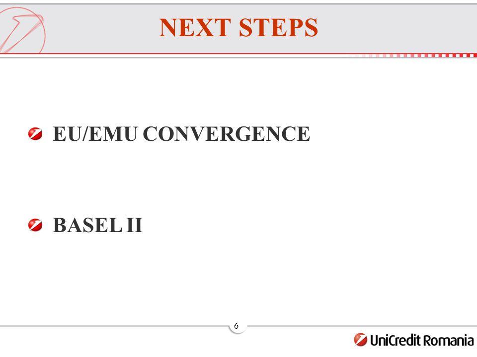 6 EU/EMU CONVERGENCE BASEL II NEXT STEPS