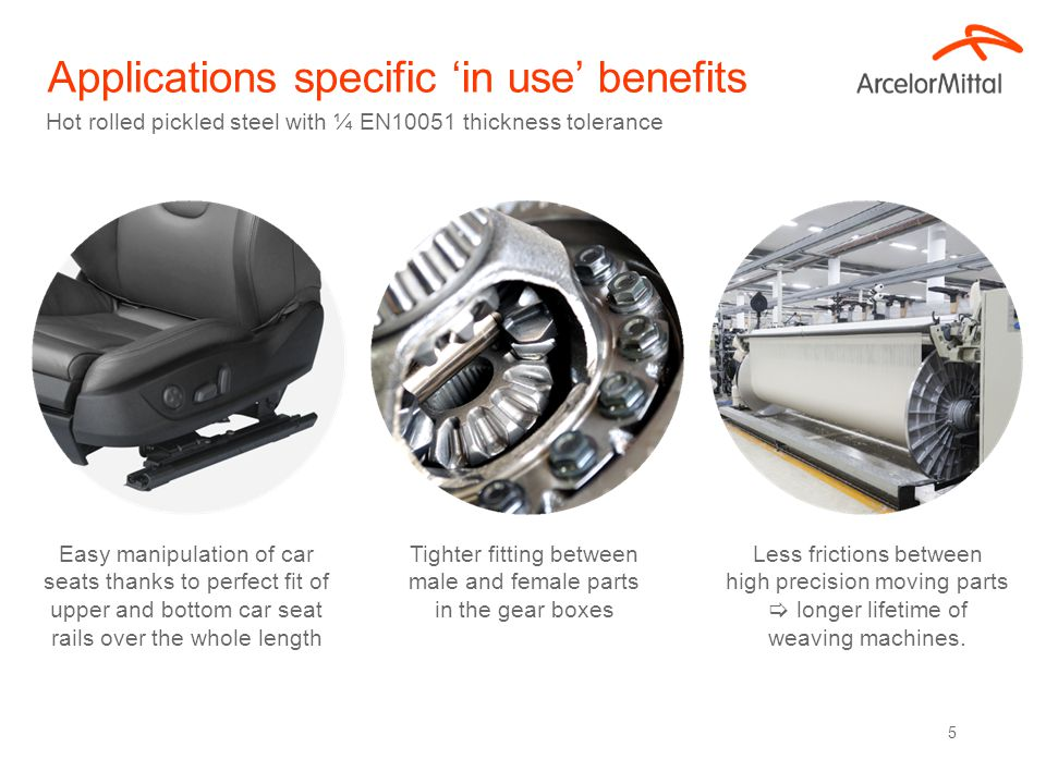 5 Applications specific 'in use' benefits Hot rolled pickled steel with ¼ EN10051 thickness tolerance Easy manipulation of car seats thanks to perfect