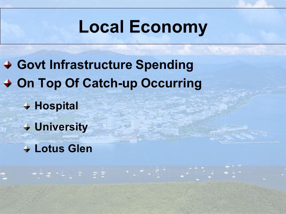 Local Economy Govt Infrastructure Spending On Top Of Catch-up Occurring Hospital University Lotus Glen