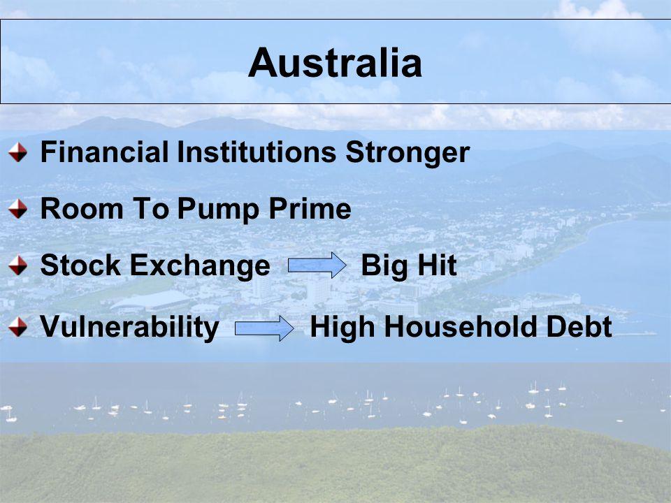Australia Government Lender of Last Resort Pump Priming Interest Rates Down Consumer Spending Falling Australian Dollar Down