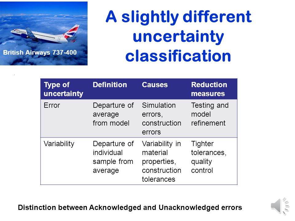 A slightly different uncertainty classification.