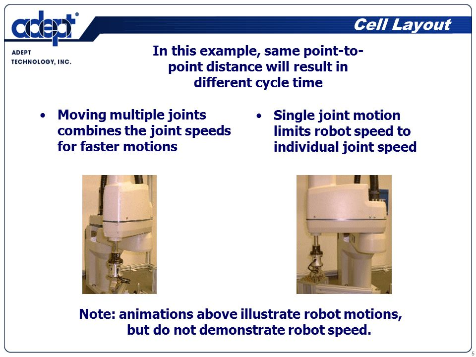5 Moving multiple joints combines the joint speeds for faster motions Cell Layout In this example, same point-to- point distance will result in different cycle time Single joint motion limits robot speed to individual joint speed Note: animations above illustrate robot motions, but do not demonstrate robot speed.