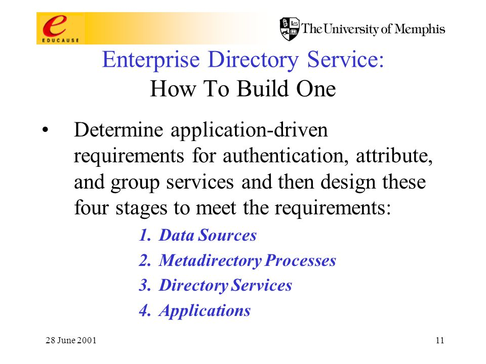 28 June 200111 Enterprise Directory Service: How To Build One Determine application-driven requirements for authentication, attribute, and group services and then design these four stages to meet the requirements: 1.Data Sources 2.Metadirectory Processes 3.Directory Services 4.Applications