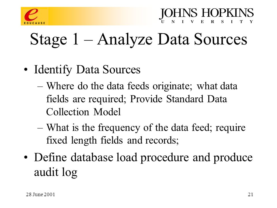 28 June 200121 Stage 1 – Analyze Data Sources Identify Data Sources –Where do the data feeds originate; what data fields are required; Provide Standard Data Collection Model –What is the frequency of the data feed; require fixed length fields and records; Define database load procedure and produce audit log