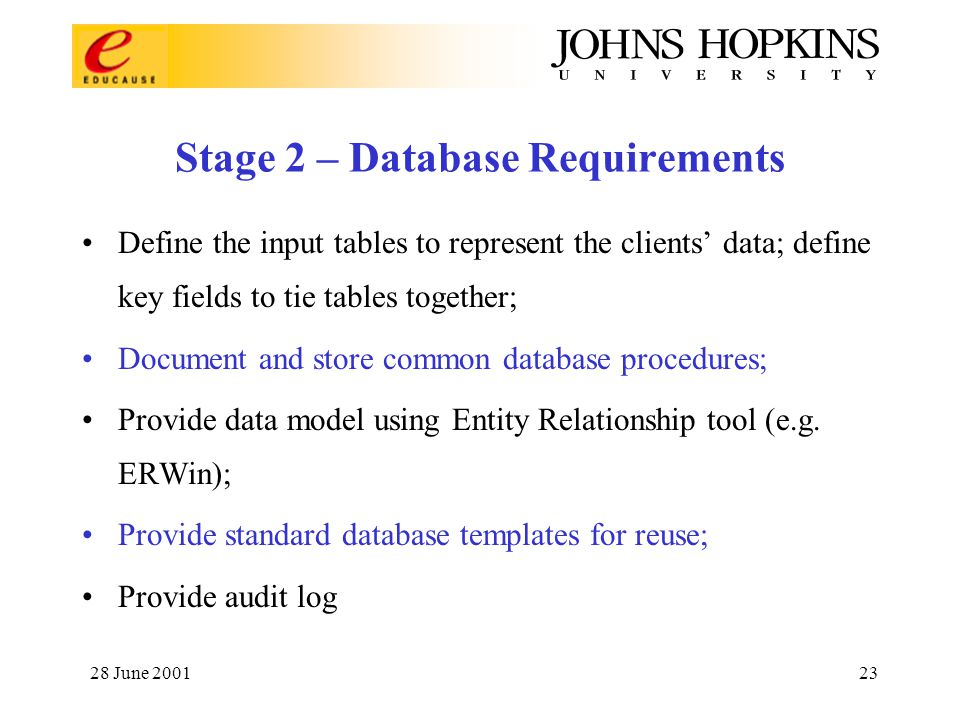 28 June 200123 Stage 2 – Database Requirements Define the input tables to represent the clients' data; define key fields to tie tables together; Document and store common database procedures; Provide data model using Entity Relationship tool (e.g.