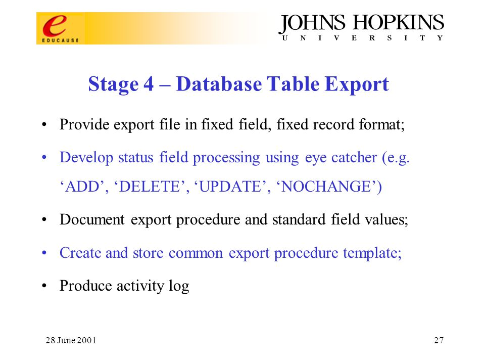 28 June 200127 Stage 4 – Database Table Export Provide export file in fixed field, fixed record format; Develop status field processing using eye catcher (e.g.