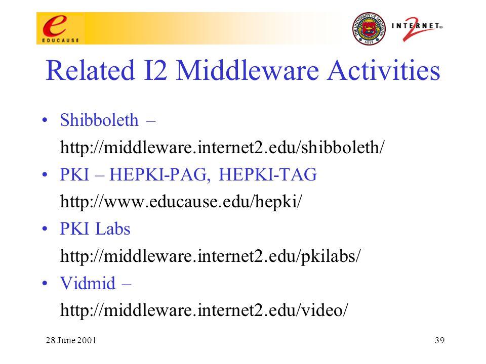 28 June 200139 Related I2 Middleware Activities Shibboleth – http://middleware.internet2.edu/shibboleth/ PKI – HEPKI-PAG, HEPKI-TAG http://www.educause.edu/hepki/ PKI Labs http://middleware.internet2.edu/pkilabs/ Vidmid – http://middleware.internet2.edu/video/