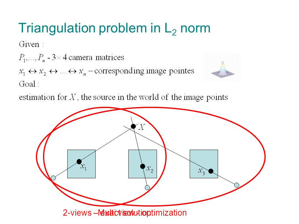 Goal An SDP: Motivation Polynomial Optimization Problem SDP with solution close to global optimum of the original problem What is it good for.