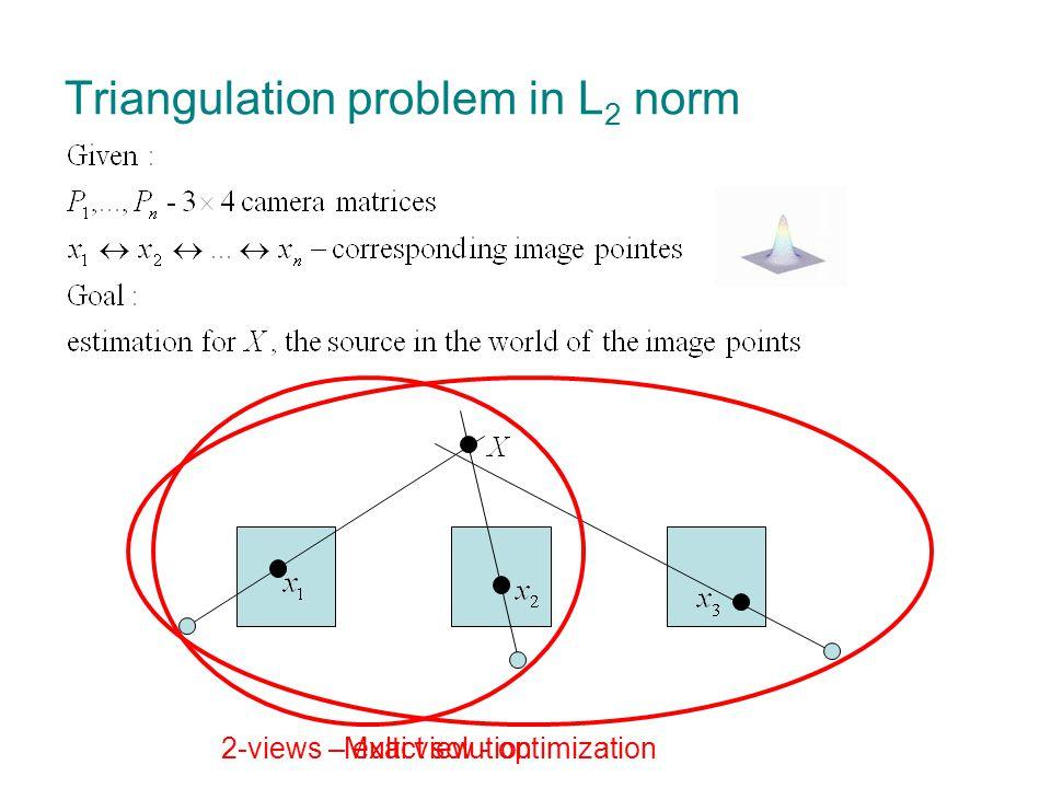 monomial basis example